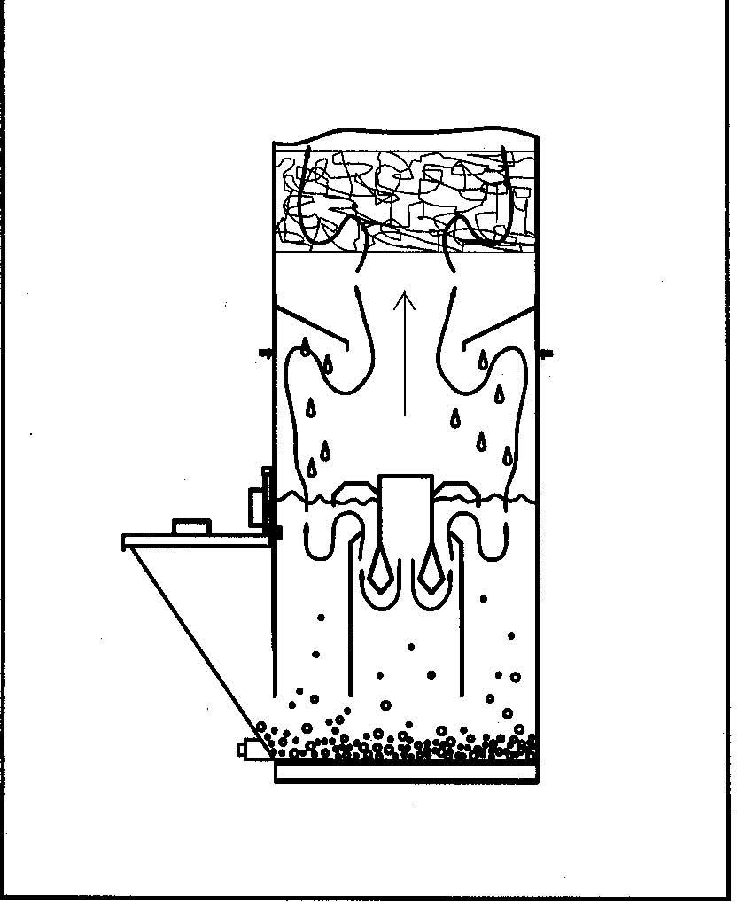wet dust collectors  u0026 wet scrubbers  u2013 type a  sludge rake